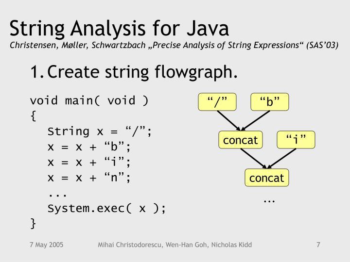 String Analysis for Java