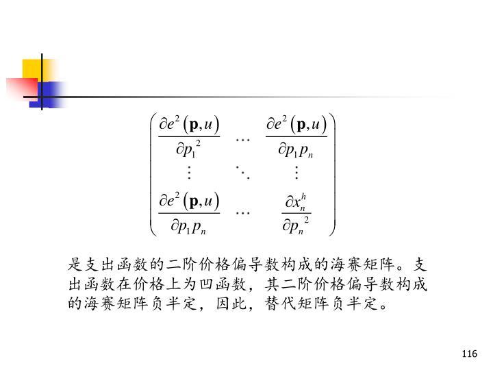 是支出函数的二阶价格偏导数构成的海赛矩阵。支出函数在价格上为凹函数,其二阶价格偏导数构成的海赛矩阵负半定,因此,替代矩阵负半定。