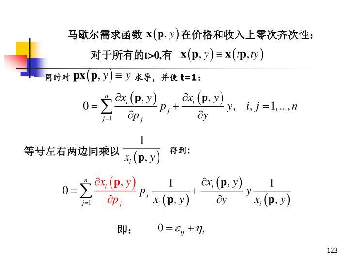 马歇尔需求函数