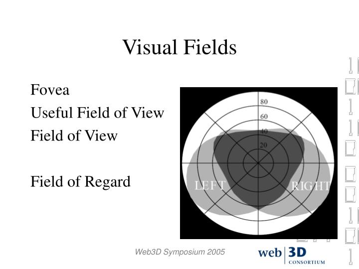 Visual Fields