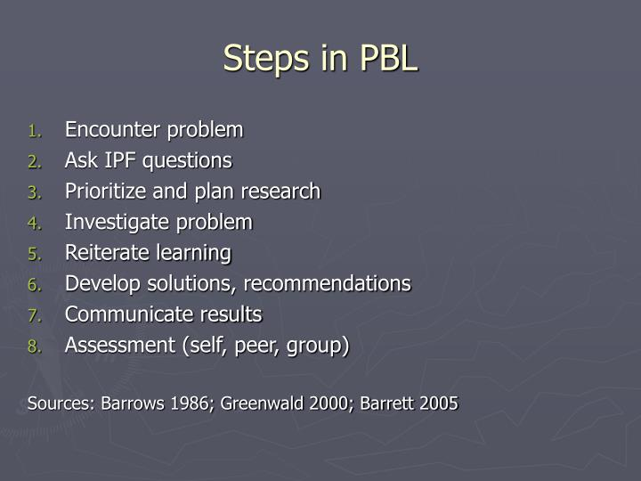 Steps in PBL