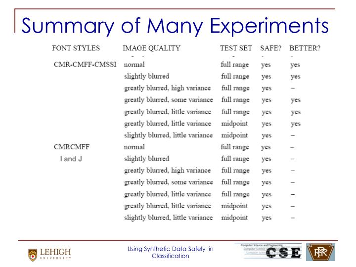 Summary of Many Experiments