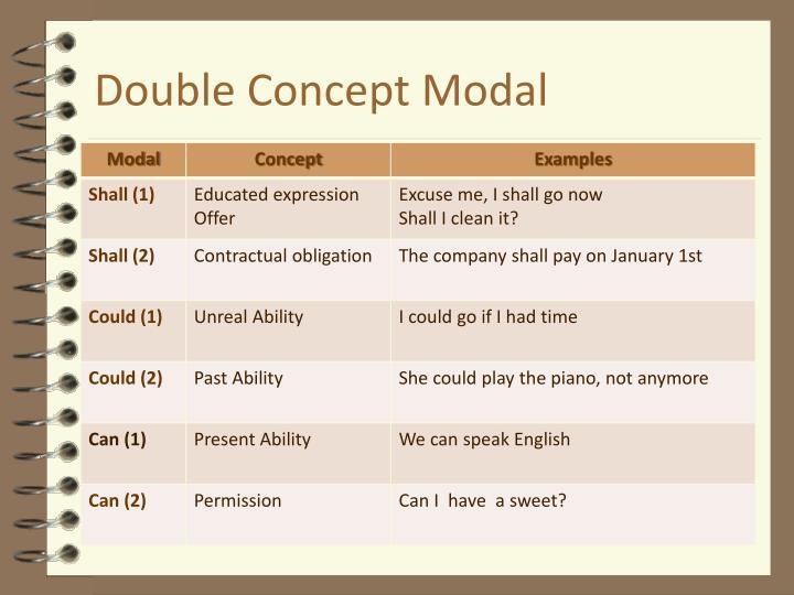 Double Concept Modal