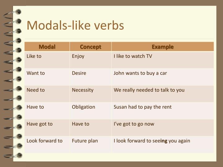 Modals-like verbs