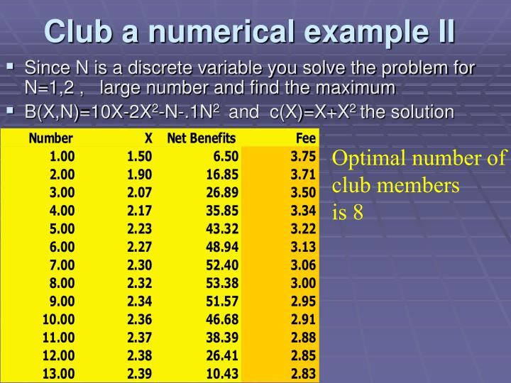 Club a numerical example II