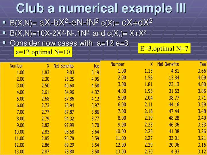 Club a numerical example III