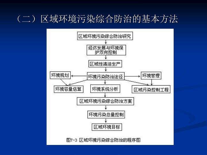 (二)区域环境污染综合防治的基本方法