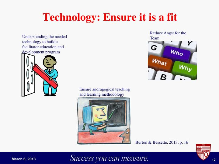 Technology: Ensure it is a fit