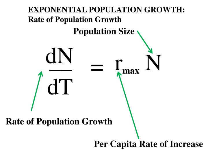 EXPONENTIAL POPULATION GROWTH: