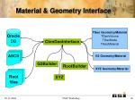 material geometry interface