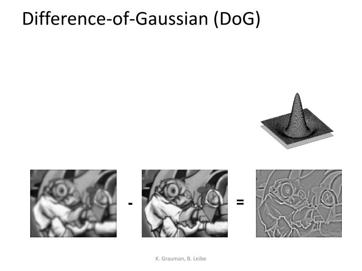 Difference-of-Gaussian (DoG)