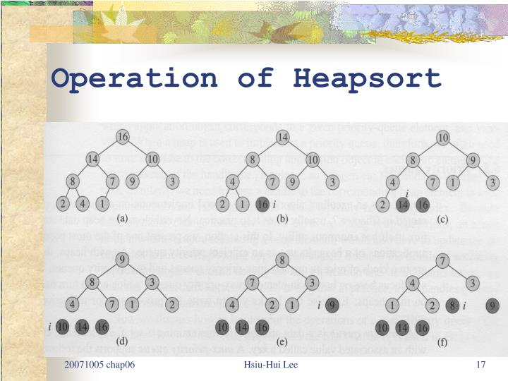 Operation of Heapsort