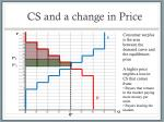cs and a change in price