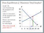 does equilibrium q maximize total surplus