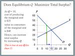 does equilibrium q maximize total surplus1