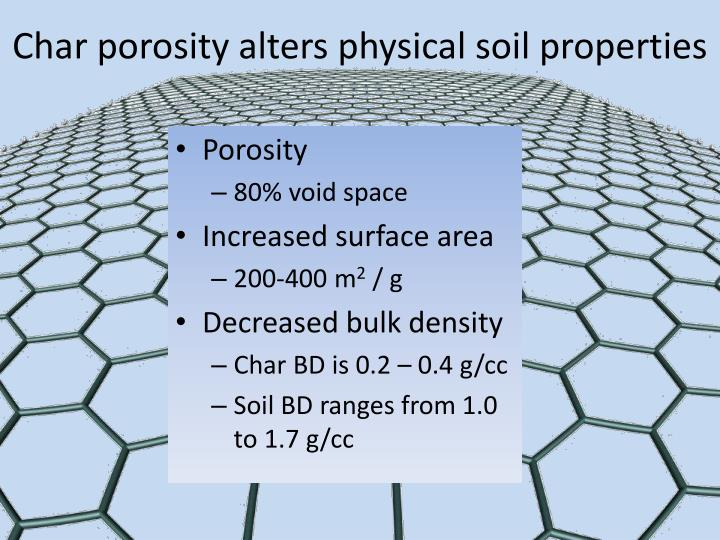 Char porosity alters physical soil properties