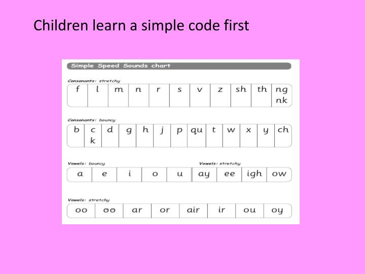 Children learn a simple code first