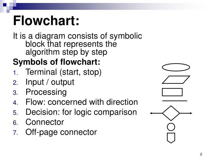 Flowchart1