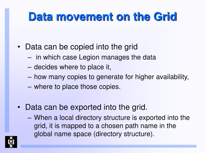Data movement on the Grid