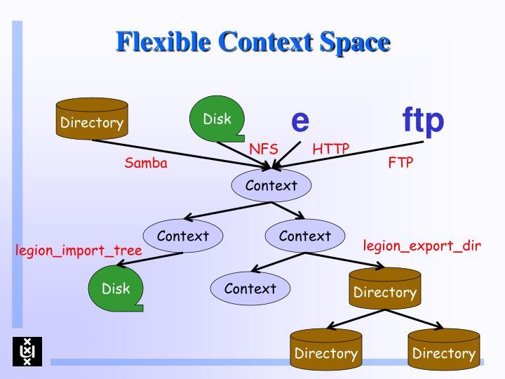 Flexible Context Space