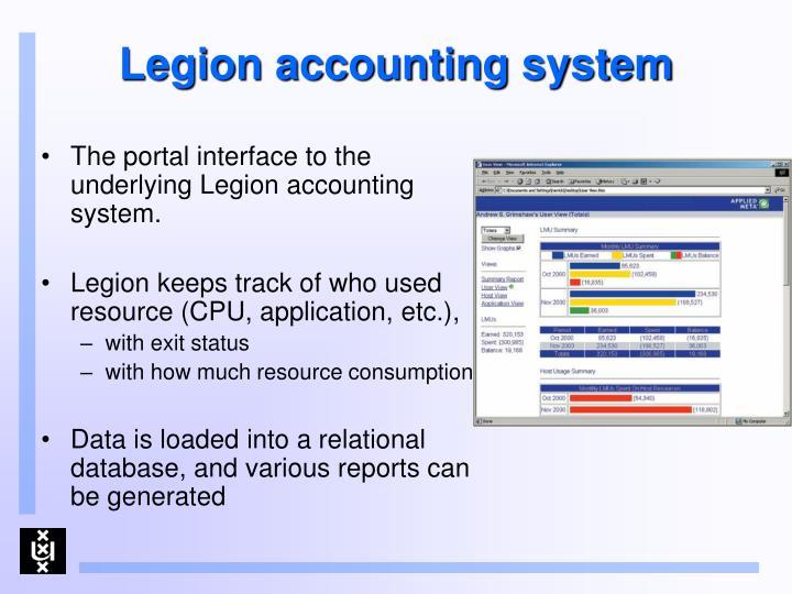 Legion accounting system