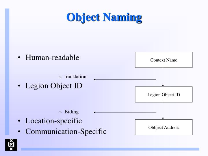 Object Naming