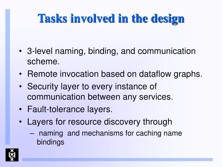 Tasks involved in the design