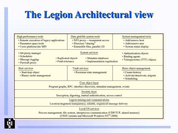 The Legion Architectural view