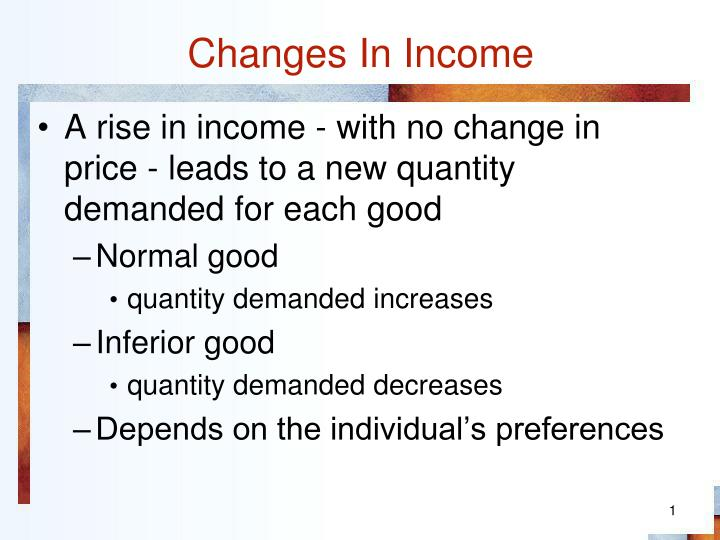 Changes in income