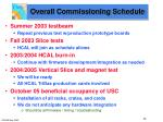 overall commissioning schedule