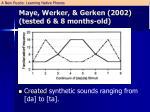 maye werker gerken 2002 tested 6 8 months old