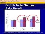 switch task minimal pairs result