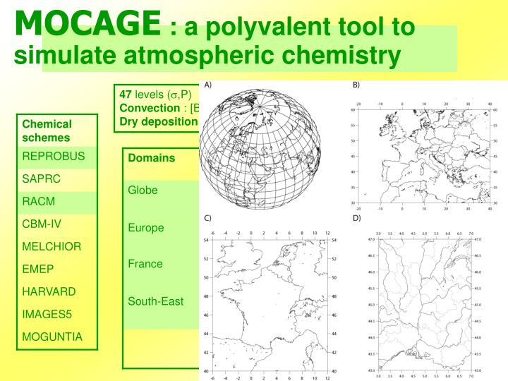 Mocage a polyvalent tool to simulate atmospheric chemistry
