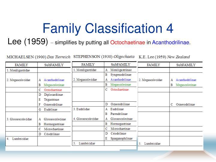 Family Classification 4