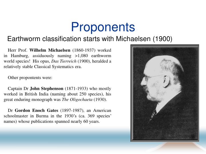 Proponents