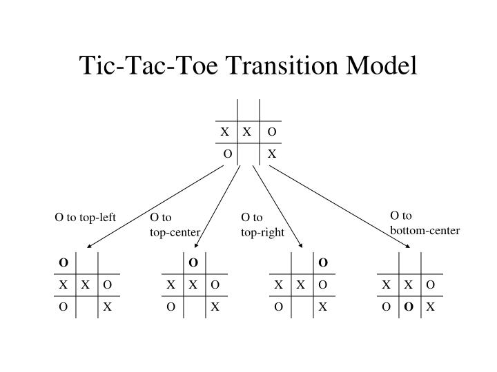 Tic tac toe transition model