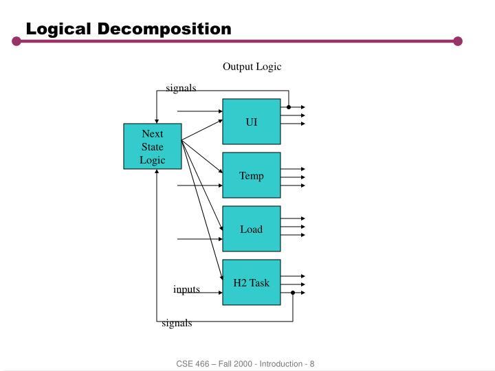 Logical Decomposition