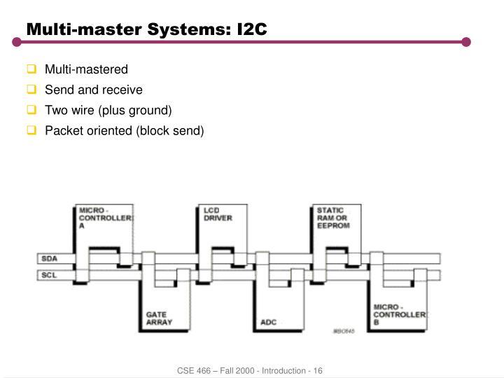 Multi-master Systems: I2C