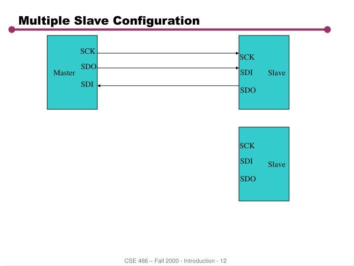 Multiple Slave Configuration