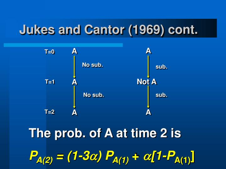 Jukes and Cantor (1969) cont.