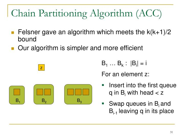 Chain Partitioning Algorithm (ACC)