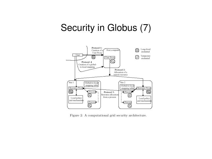 Security in Globus (7)