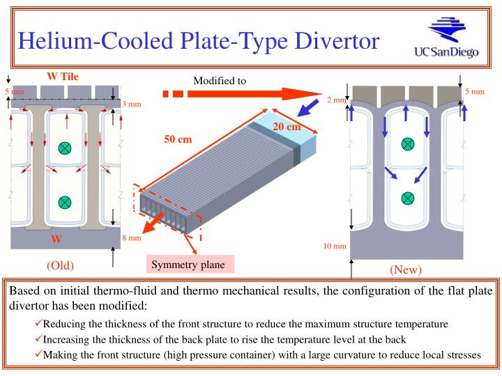 Helium cooled plate type divertor