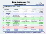 data taking run 1 observation runs