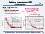 detector improvement 3 noise reduction