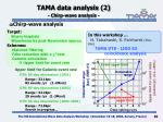 tama data analysis 2 chirp wave analysis