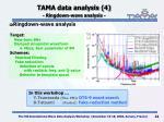 tama data analysis 4 ringdown wave analysis