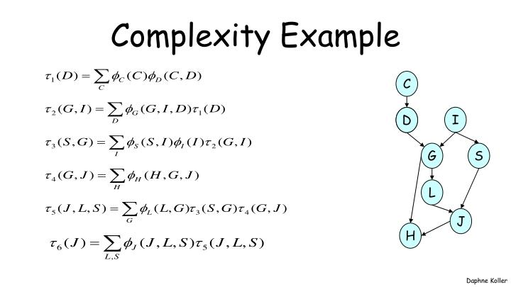 Complexity Example