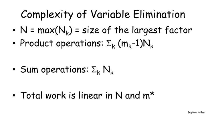 Complexity of Variable Elimination