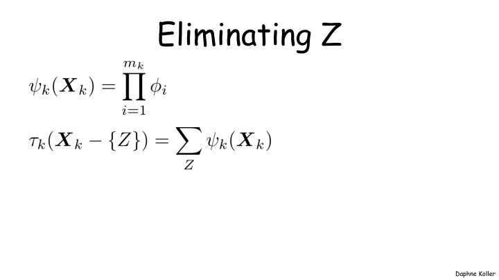 Eliminating z